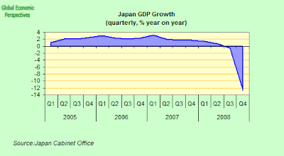 japan+gdp+1.png