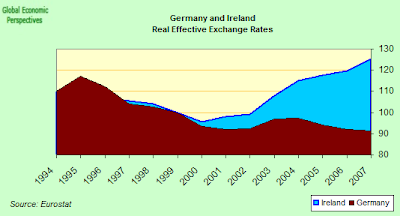 germany+and+ireland.png