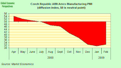czech+republic+pmi.png