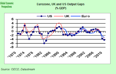 oecd+output+gap.png