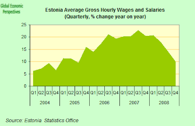 estonia+wages+1.png