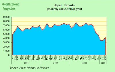 japan+exports+two.png
