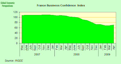 france+business+confidence.png