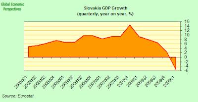 slovakia+gdp2.png