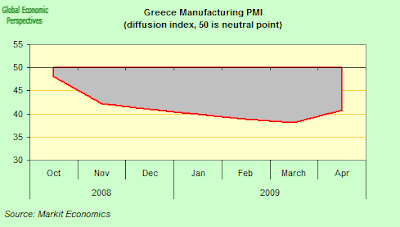 greece+PMI.png