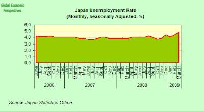 japan+unemployment.png