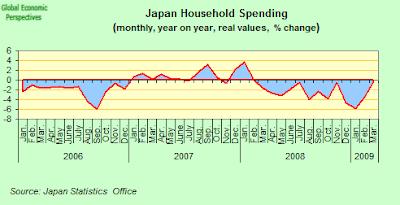 japan+household+spending.png