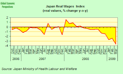 japan+real+wages.png