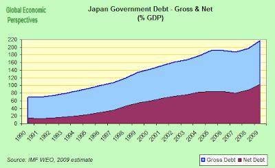 japan+debt.png