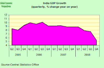 india+GDP.png