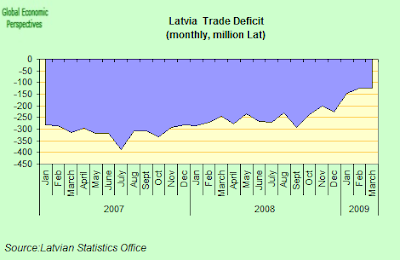 latvia+trade+one.png