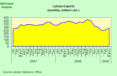 latvia+trade+three.png
