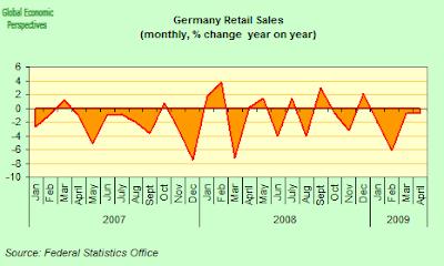 german+retail+two.png