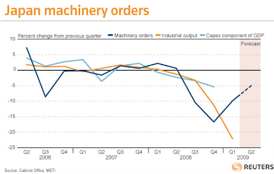 japan+machinery+orders.png