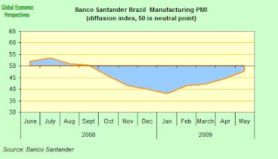 brazil+PMI.png