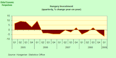 hungary+investment.png