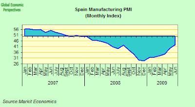 spain++PMI.png