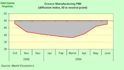 greece+PMI.png