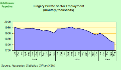 hungary+private+employment.png