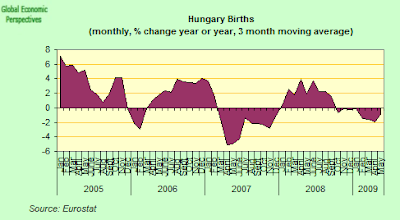 hungary+births.png