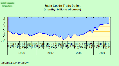 goods+trade+deficit.png