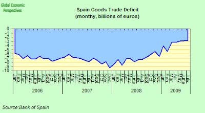 goods+trade+deficit.png