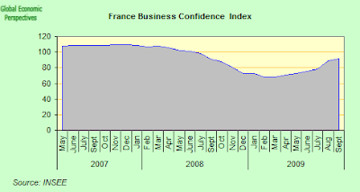 french+business+confidence.png