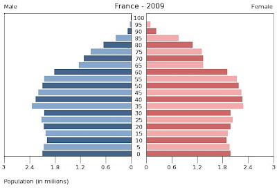 Population+Pyramid+2009.png