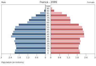 Population+Pyramid+2009.png