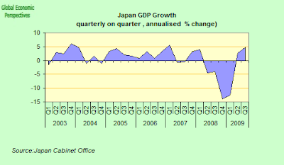 GDP+annualised.png