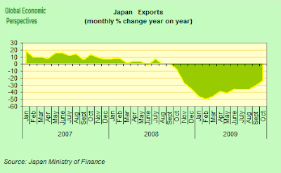 japan+exports+yoy.png