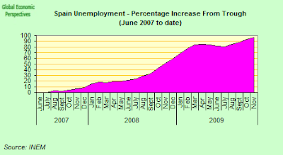 Unemployment+trough+to+date.png