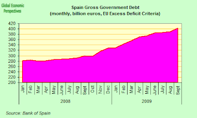 spain+gross+government+debt.png