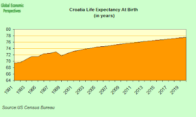 Life+Expectancy.png