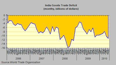 Trade+Deficit.png