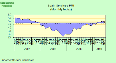 Spain+services.png