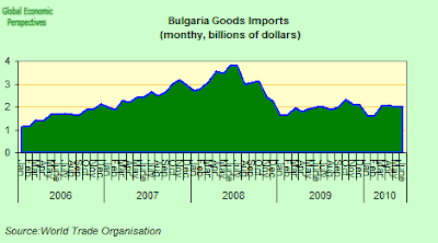 Bulgaria+Imports.png
