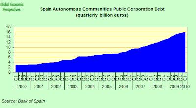Spain+Autonomous+Community+Public+Corporation.png