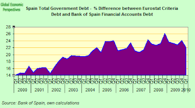 Spain+Total+Government+debt+as+a+%25+of+EPD.png