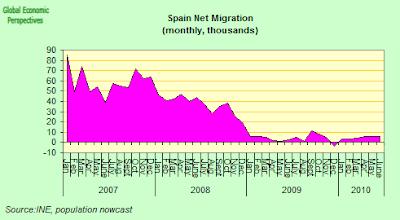 Spain+Net+Migration.png