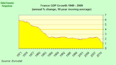 France+long+term+GDP.png