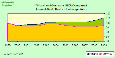 Germany+and+Finland+REER.png