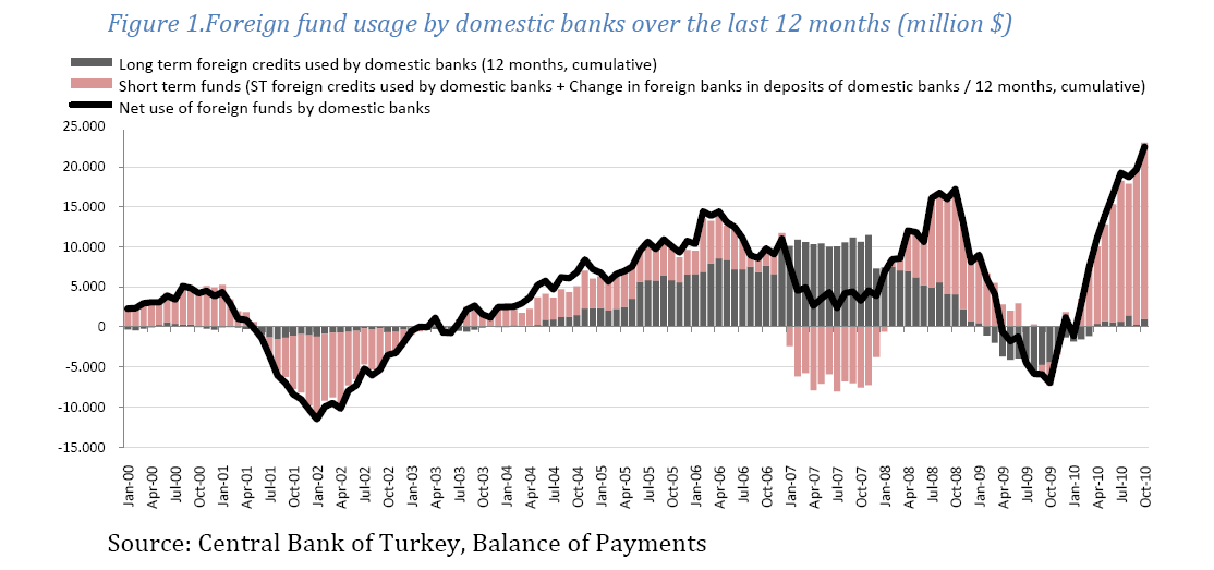 an analysis of the banking sector in the turkish financial system Competition in the banking industry: empirical evidence from ghana  significant reforms in the financial sector initiated  the turkish banking system.
