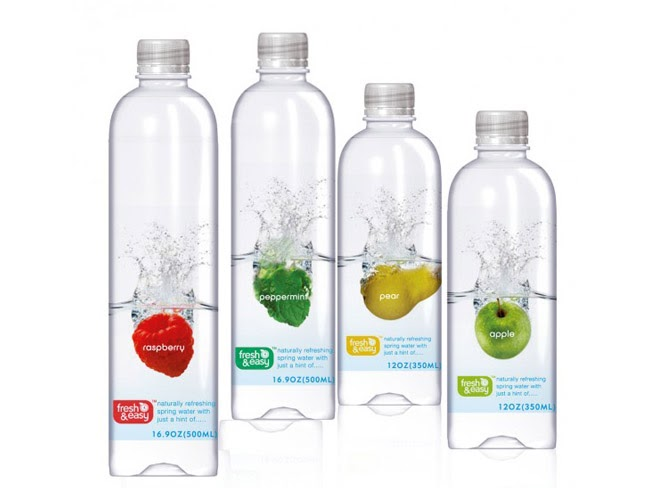 Global market value of flavored and functional water 2015/2019