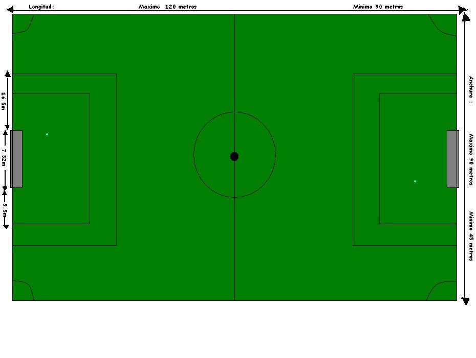 Arcos y cancha de fútbol - Medidas y propuestas