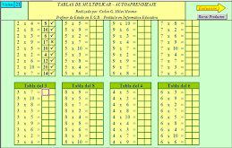 Tabla de Multiplicar en MS Excel