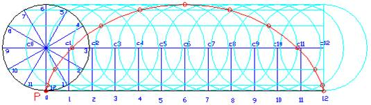engineering drawing  cycloids and their construction