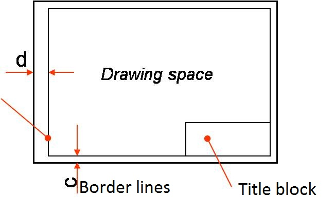 Drawing Lines Engineering : Engineering drawing basics of