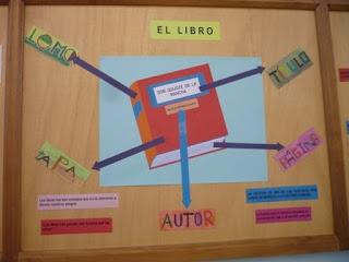 Atrapando el mundo en palabras se difunden mensajes sobre for Partes de una biblioteca