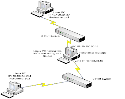 esata wiring diagram with Linux Operating System Diagram on Hard Drive Power Wiring Diagram together with pic2fly   satadatapinout in addition 8 Pin Female Connector Plug likewise Linux Operating System Diagram furthermore Esata Wiring Diagram.